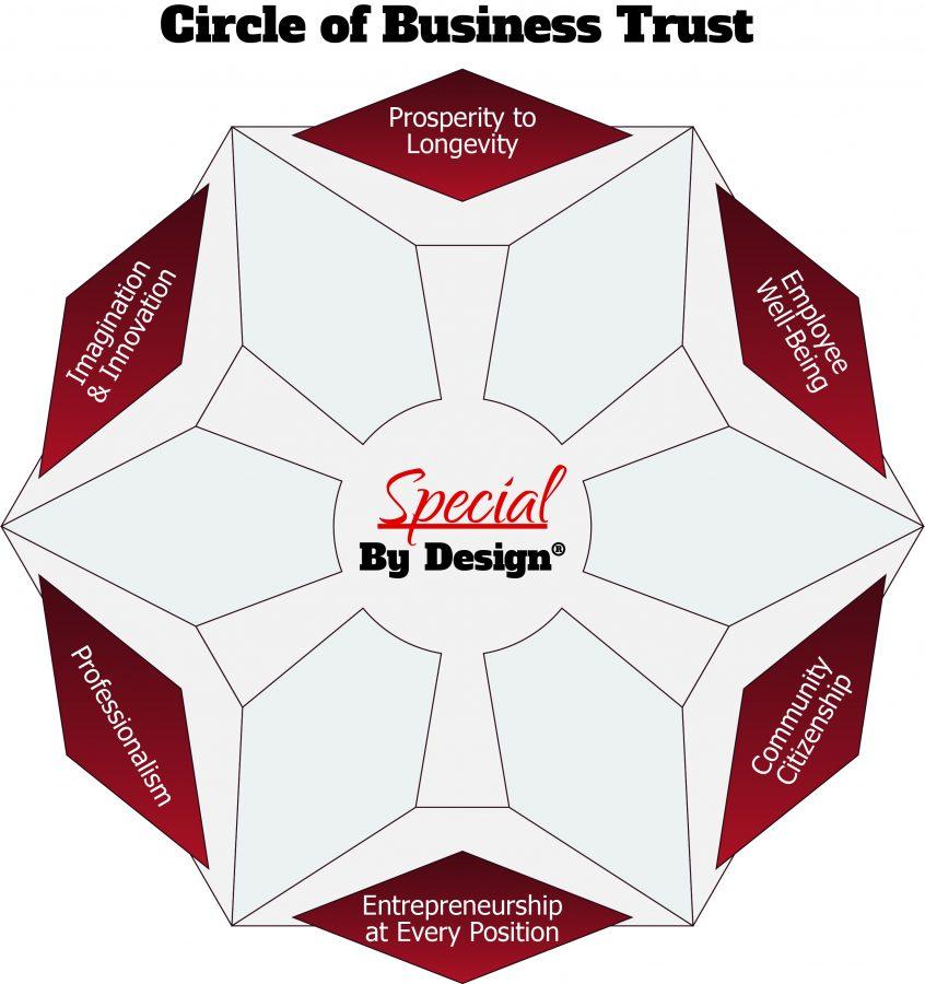 TyRex Graphic: Diamond Disciplines