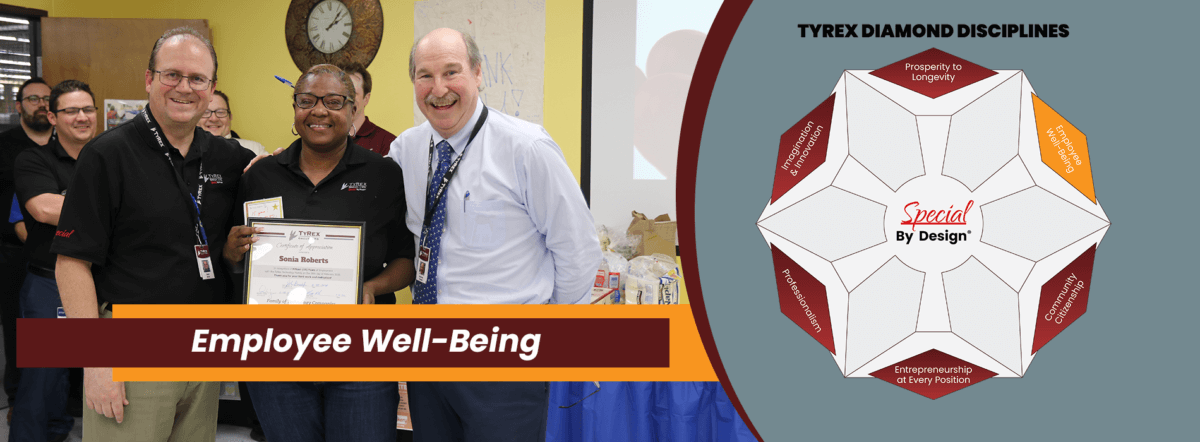 TyRex Graphic: Employee Well-Being