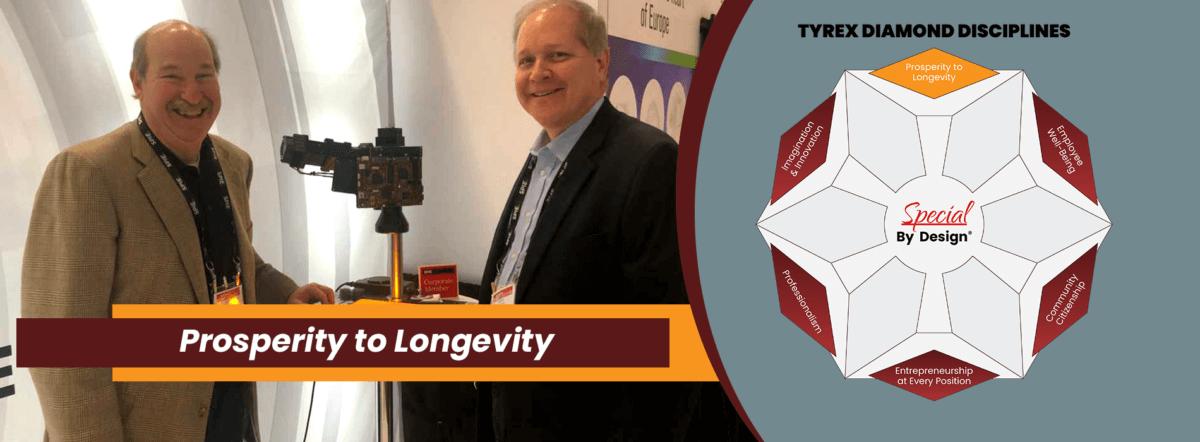 TyRex Graphic: Prosperity to Longevity